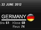 Hasil Pertandingan Jerman vs Yunani