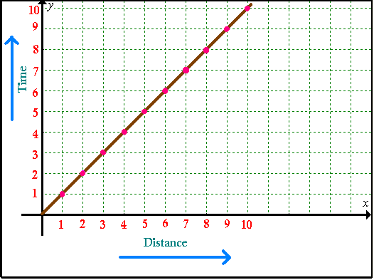 Drawing Lines In Maths : Thine own adventure