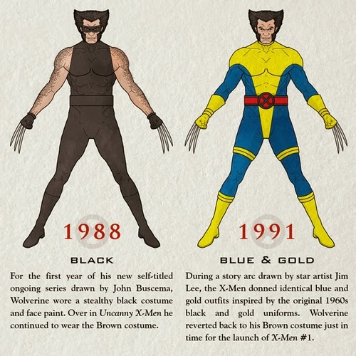 04-The-Wolverine-1988-1991-Infographics-Halloween-Costumes-www-designstack-co