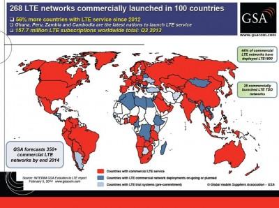 Jaringan LTE Segera Beroperasi di 100 Negara