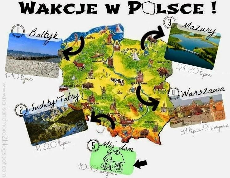 Projekt Wakacje w Polsce u Edyty
