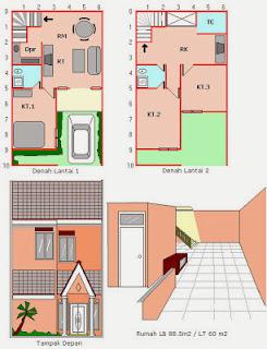 KUMPULAN GAMBAR SKETSA RUMAH MINIMALIS 2014 Model Desain Rumah Minimalis