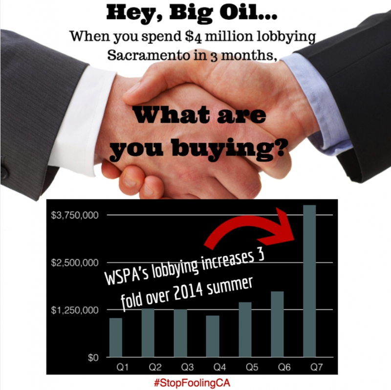 Western States Petroleum Association spent $4 million lobbying this summer