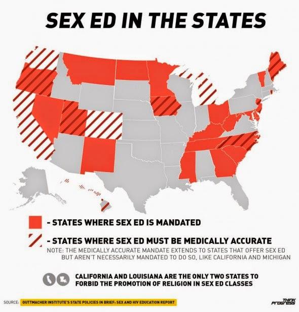 Sierra Schultzzie February - Us sex ed map