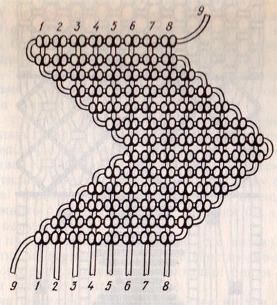 """Плетение панно на стену """""""