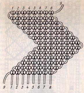 """Плетение панно на стену """"Сказочный домик"""" в макраме."""
