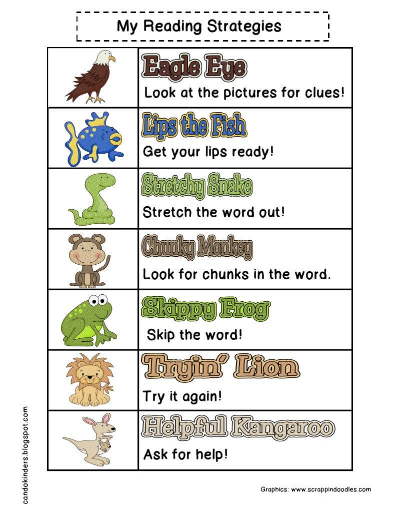 reading strategies Reading strategies for elementary students these websites contain reading strategies to help elementary school students become good readers some websites simply list strategies and some include activities to help students learn.