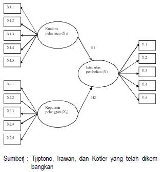 Jurnal kualitas pelayanan terhadap kepuasan pelanggan pdf