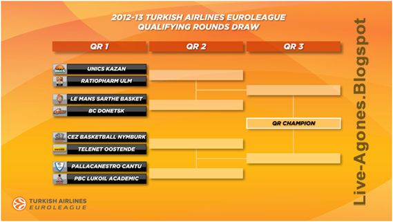 euroleague basket qualifying-2012-13