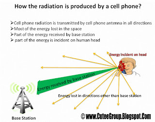 How the radiation in produced by a cell phone Important Info GSM awareness