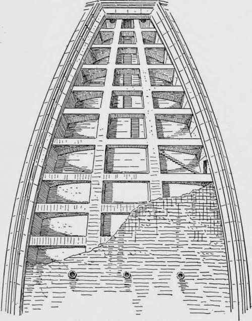 Sistema de nervios de la catedral de Florencia