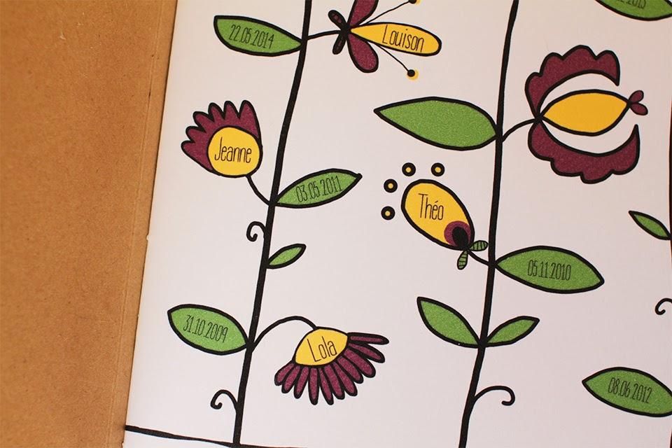bidouill par lili du c t de l 39 atelier le carnet de mamie marie. Black Bedroom Furniture Sets. Home Design Ideas