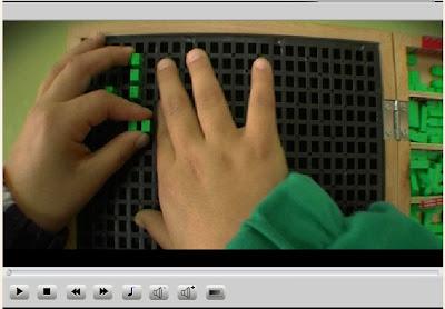 La imagen muestra unas manos y una caja aritmética