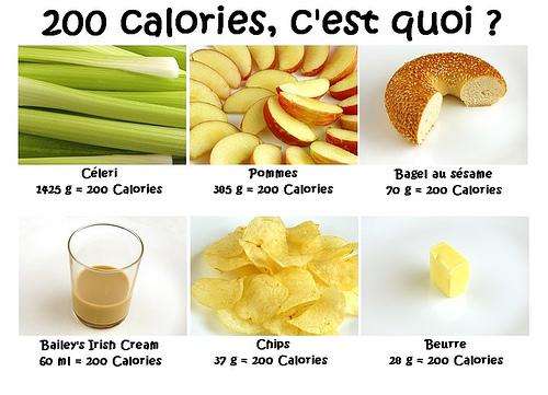 Grosse perte de calories