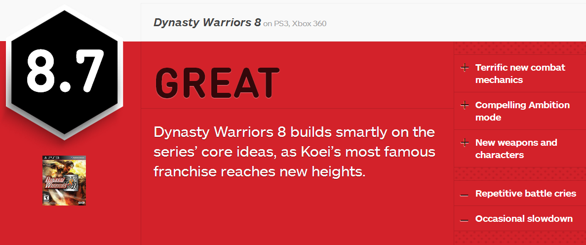 Dynasty Warriors 8 IGN Rating