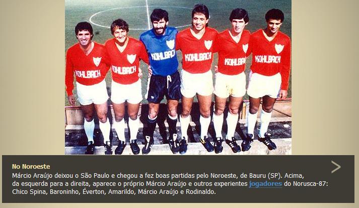Botões para Sempre  Fotos Antigas do Esporte Clube Noroeste - Bauru - SP 75e98b82c430c