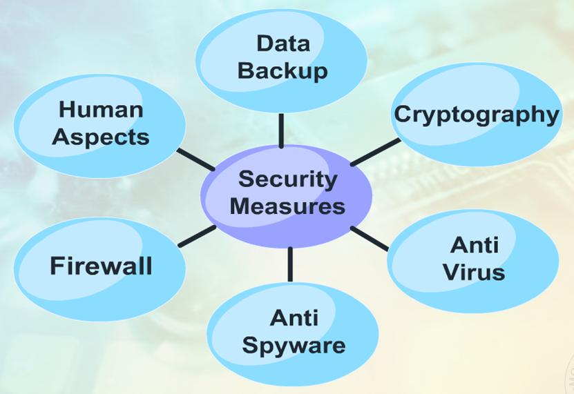Terrific cyber threat vectors pics