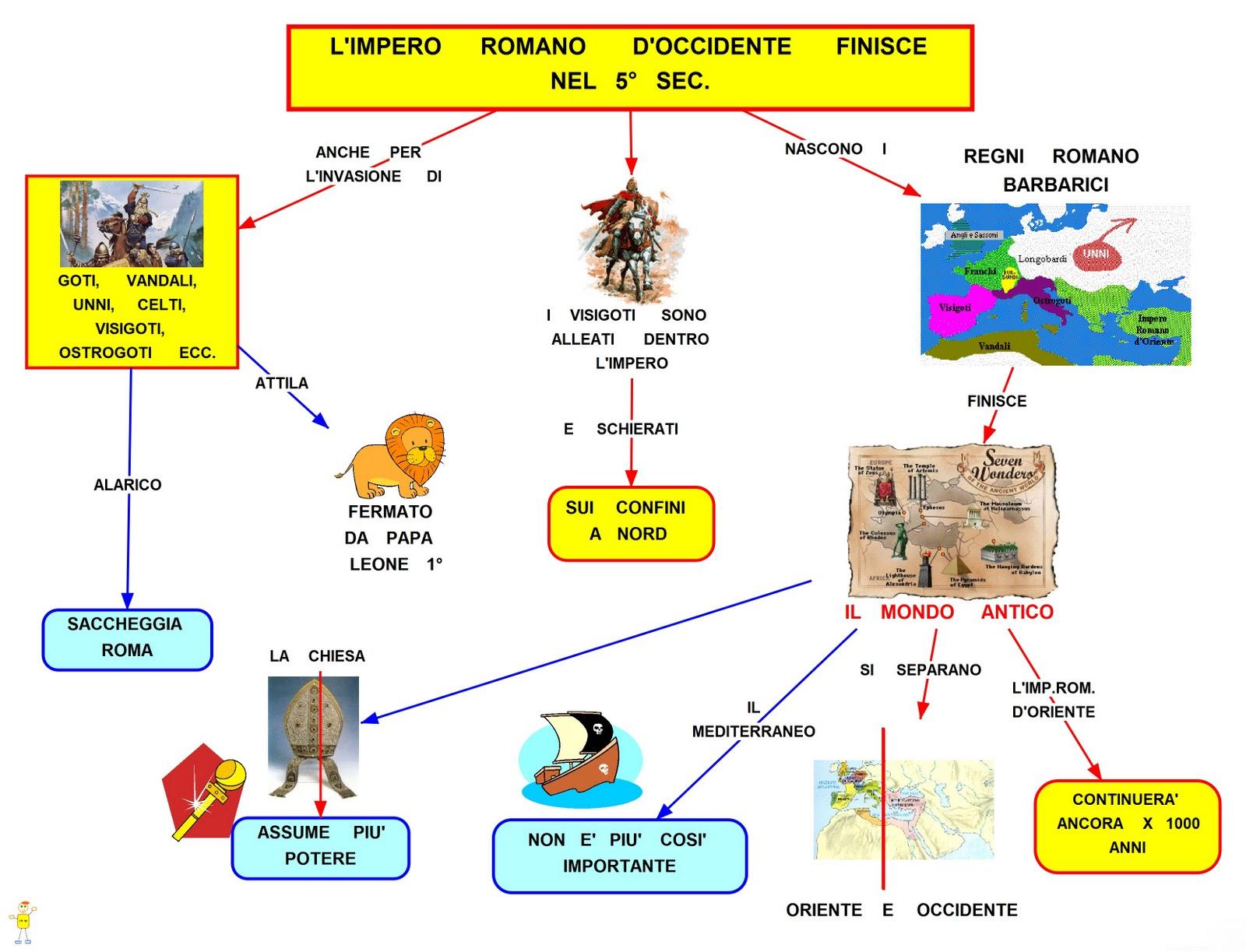 Mapper Fine Impero Romano