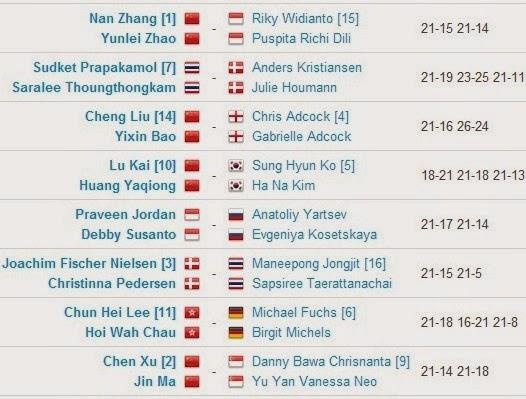 Hasil Pertandingan BWF World Championships 2014 Hari Ke Empat Ganda Campuran XD