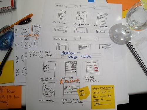 The design studio method is popular for collaborative design