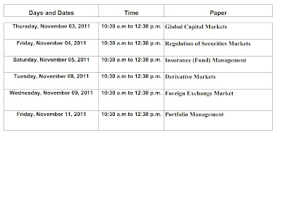 B.Com (Financial Markets) (Sem. V) SECOND  HALF 2011 Time table Mumbai University,