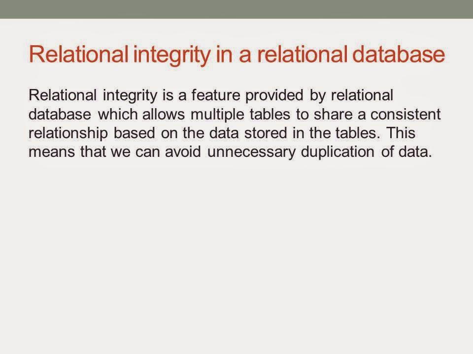 unit 18 database p1 m1 Database modelling notify rss backlinks source print export (pdf) unit 18 - database design viva_beestondoc details database design task one (p1, m1.
