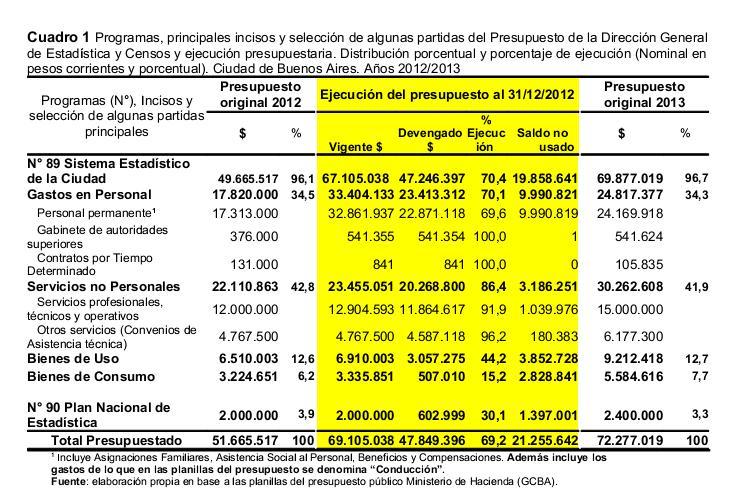 Junta interna ate estadistica y censos septiembre 2013 for Presupuesto de limpieza de oficinas