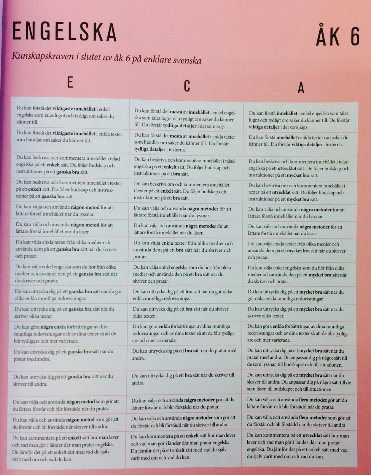 Engelska - kunskapskrav