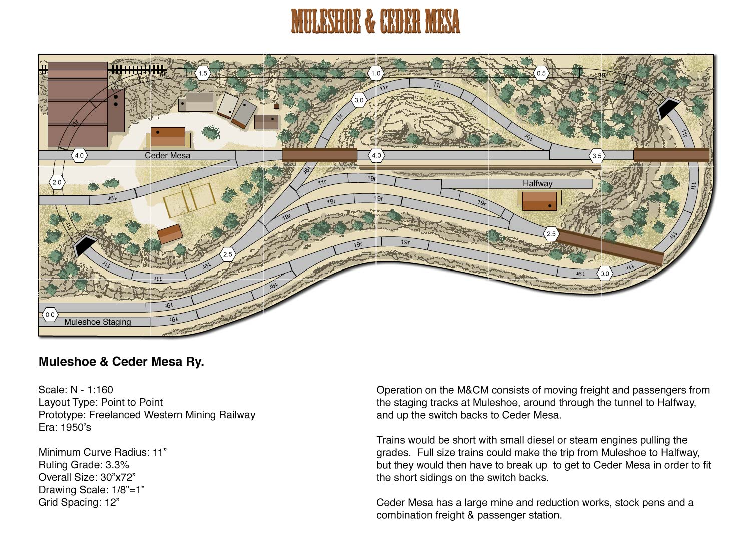 Thunder mesa mining co n scale track plans for N scale bedroom layout