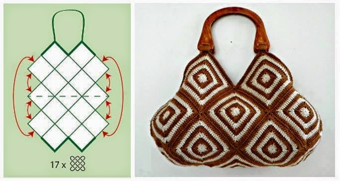 Creare una borsa con le mattonelle alluncinetto