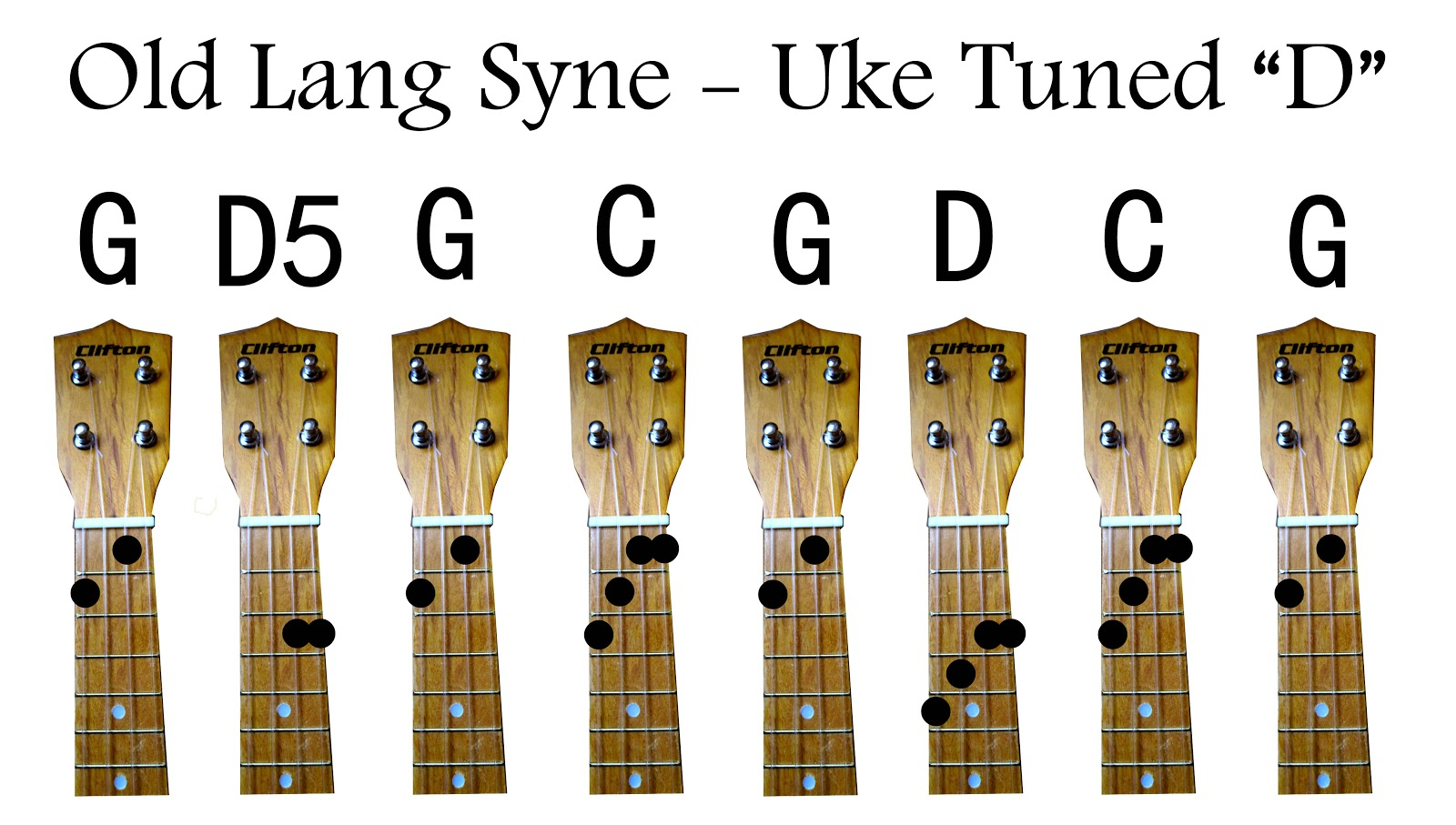Funky D5 Ukulele Chord Pattern Song Chords Images Apa Montrealfo
