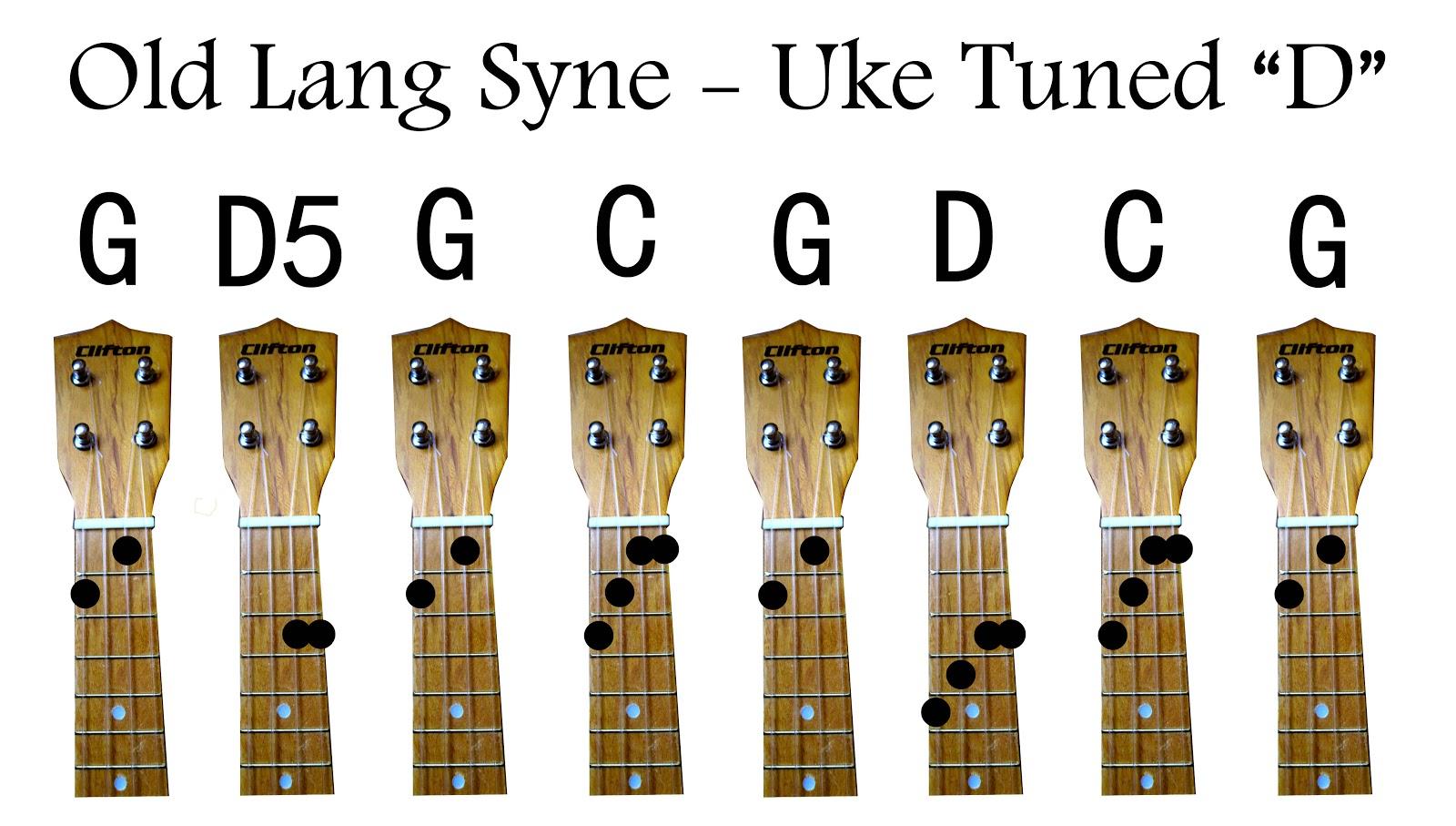 The Ukulele Blog: Old Lang Syne on the Clifton Ukulele