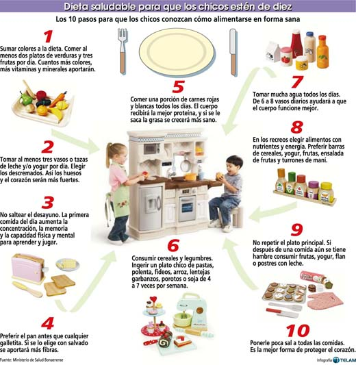 Alimentos para perder peso y grasa que estado