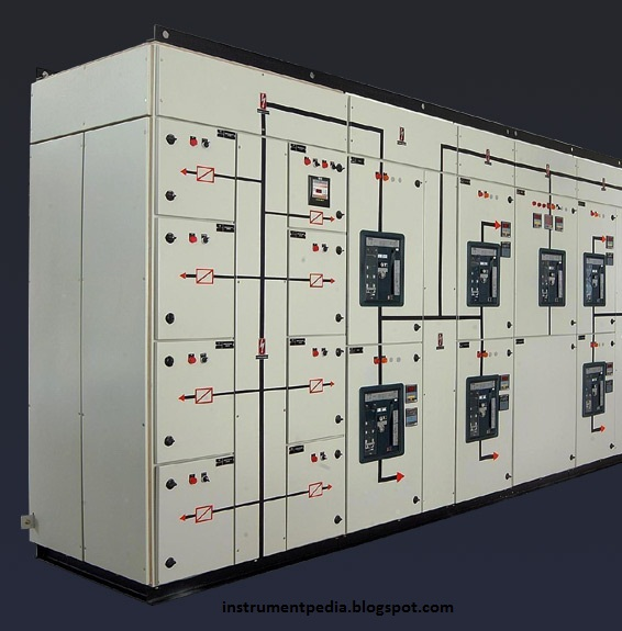 What is the difference between control panel and MCC ...