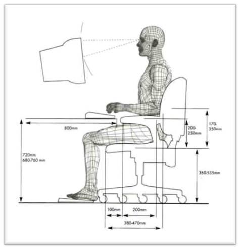 Ergonomia y salud ocupacional t cnicas de la ergonom a for Dimensiones de un escritorio de oficina
