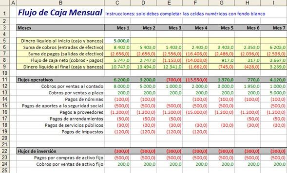 Principito junio 2011 for Formatos y controles para restaurantes gratis