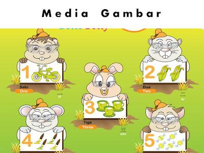 Media Gambar : Pengertian dan Fungsi