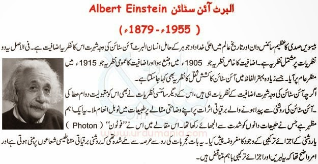 scientific inventions essay in urdu