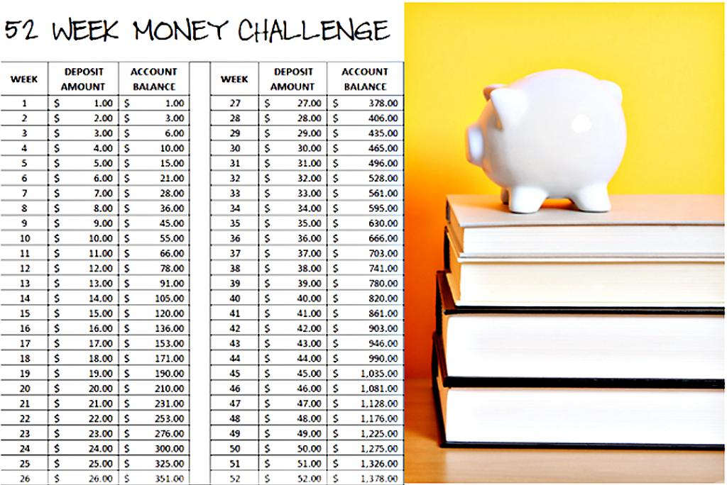 52 Week Savings Plan Calendar