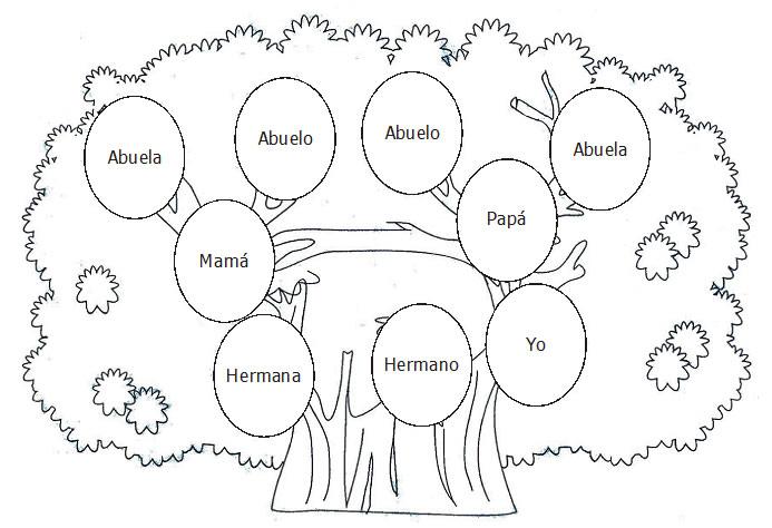 Imagenes de arbol genealogico para completar e inglés - Imagui