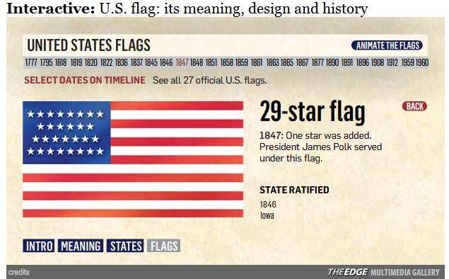 Free technology for teachers history of the u s flag for The american flag history