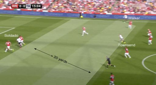 Tottenham - A tactical Analysis Diagram 4