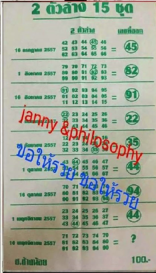 Thai Lottery Down Sure Sets 16-11-2014