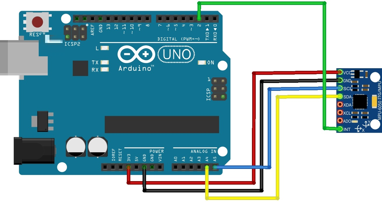FreeIMU: an Open Hardware Framework for Orientation