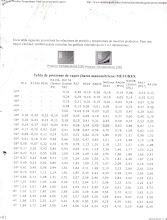 Tablas entalpia refrigerante 049 (1)