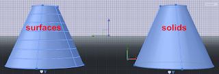 الفرق بين solids و surfaces