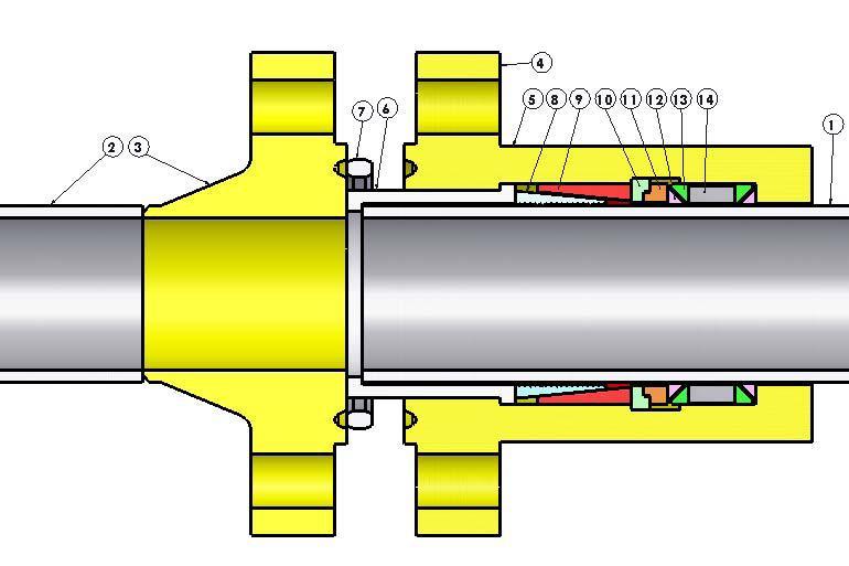 Offshore engineering tight flange strange failure