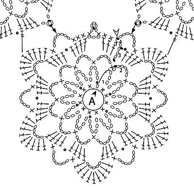 Una locura de ideas: Collar de ganchillo con encaje de flores
