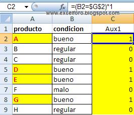 Listar elementos según criterio en una tabla.