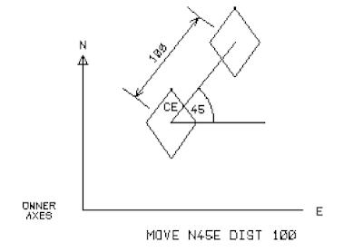 Mempelajari Command PDMS ( Plant Design Management System ) : MOVE Bagian 2